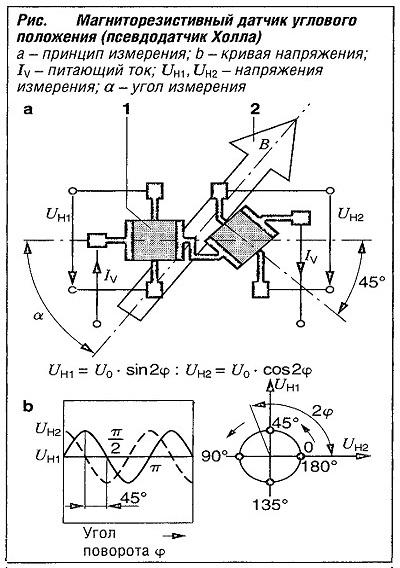 Магниторезистивный датчик углового положения