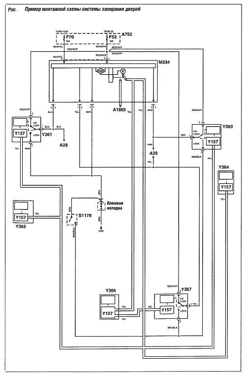 Пример монтажной схемы системы запирания дверей