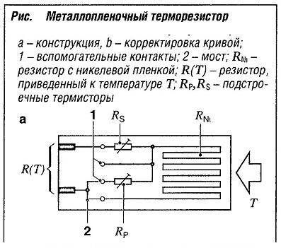 Металлопленочный терморезистор