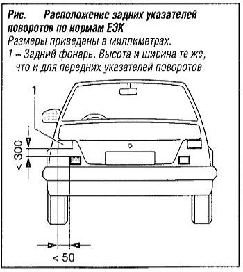 Расположение задних указателей поворотов