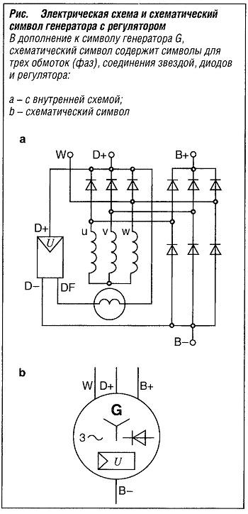 Электрическая схема и схематический символ генератора с регулятором