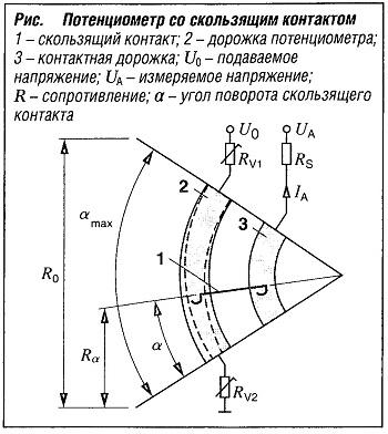 Потенциометр со скользящим контактом