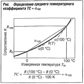 Определение среднего температурного коэффициента ТС=а100