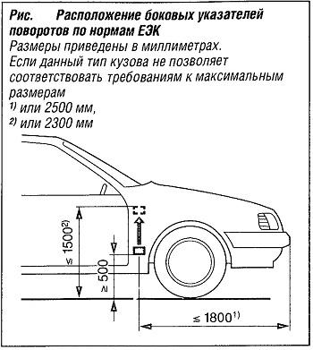 Расположение боковых указателей поворотов
