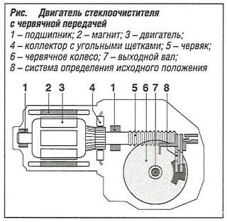 Двигатель стеклоочистителя с червячной передачей