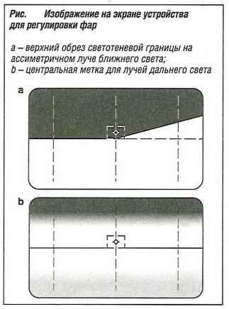Изображение на экране устройства для регулировки фар