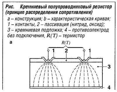 Кремниевый полупроводниковый резистор