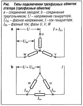 Типы подключения трехфазных обмоток статора