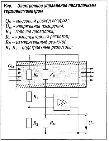 Электронное управление проволочным термоанемометром