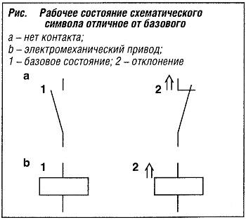 Рабочее состояние схематического символа отличное от базового