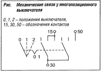 Механические связи у многопозиционного выключателя
