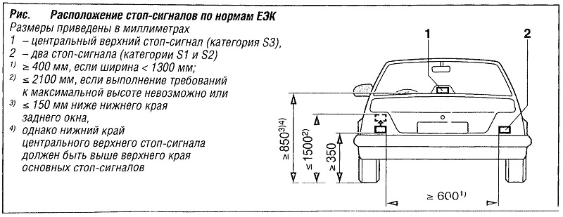 Расположение стоп-сигналов