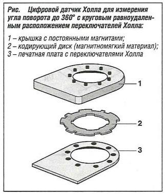 Цифровой датчик Холла для измерения угла поворота до 360о с круговым равноудаленным расположением переключателей Холла