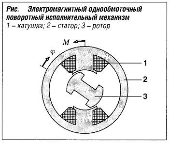 Электромагнитный однообмоточный поворотный исполнительный механизм
