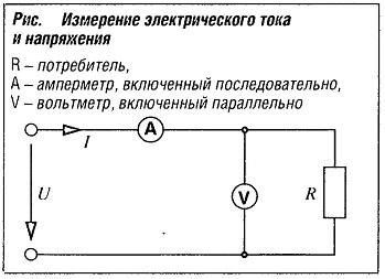 Измерение электрического тока и напряжения