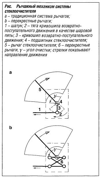 Рычажный механизм системы стеклоочистителя