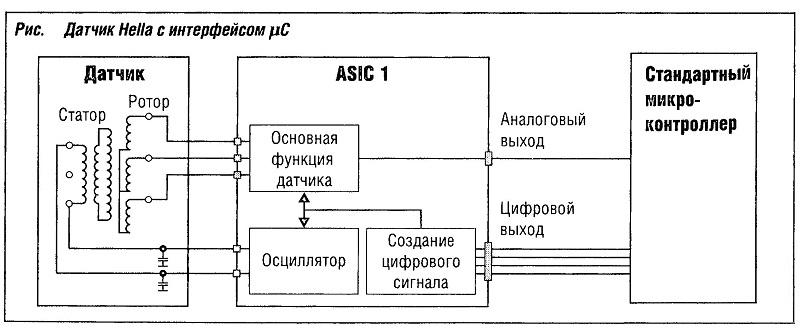 Датчик Hella с интерфейсом μС