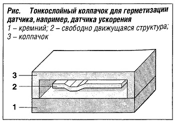 Тонкослойный колпачок для герметизации датчика