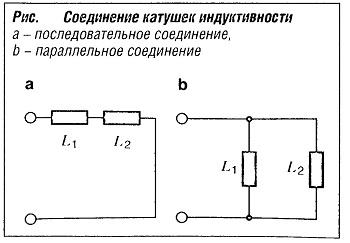 Соединение катушек индуктивности