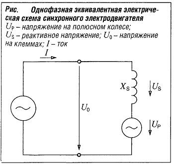 Однофазная эквивалентная электрическая схема синхронного электродвигателя
