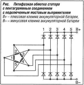 Пятифазная обмотка статора с пентаграммным соединением с подключенным мостовым выпрямителем