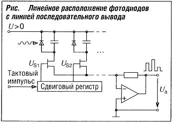 Линейное расположение фотодиодов с линией последовательного вывода