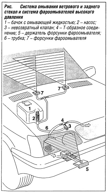 Система омывания ветрового и заднего стекла и система фароомывателей высокого давления