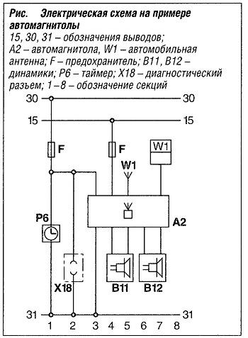 Электрическая схема на примере автомагнитолы