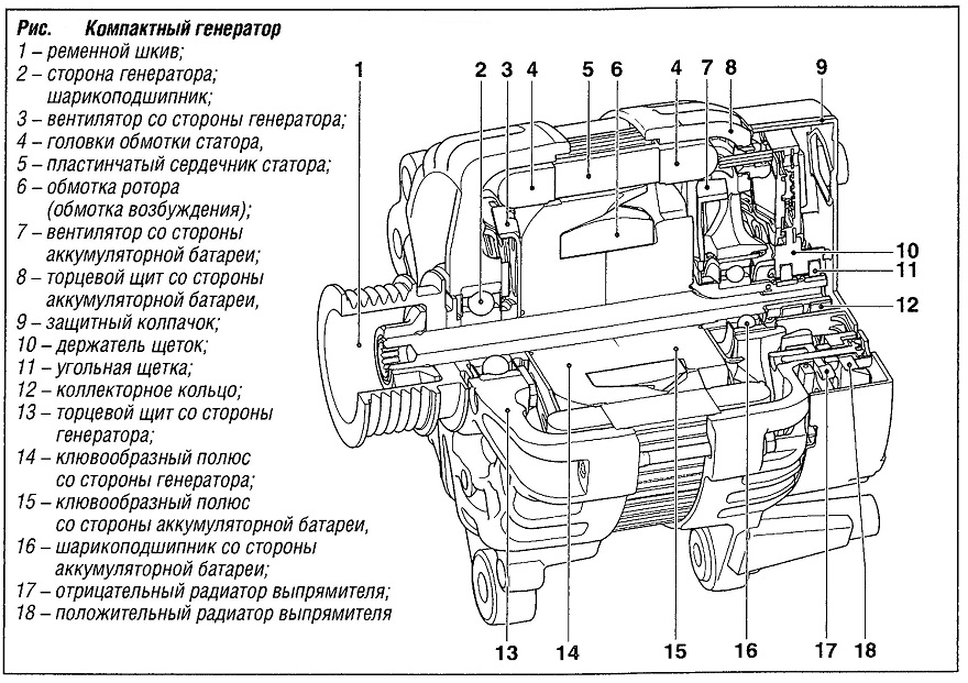Компактный генератор