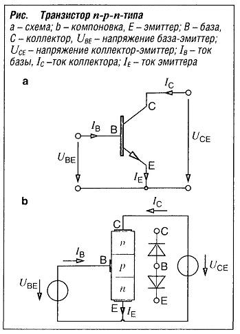 Транзистор п-р-п типа