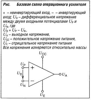 Базовая схема операционного усилителя