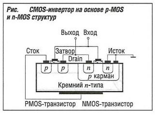 CMOS-инвертор на основе p-MOS и n-MOS структур