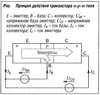 Принцип действия транзистора n-р-n типа