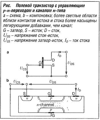 Полевой транзистор с управляющим p-n-переходом и каналом n-типа