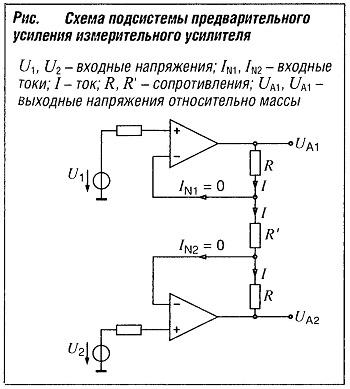 Схема подсистемы предварительного усиления измерительного усилителя