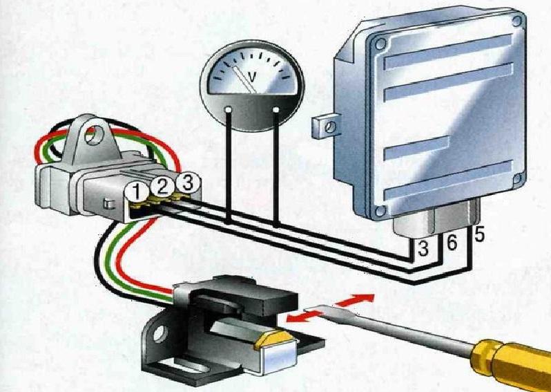 Проверка задающих генераторов