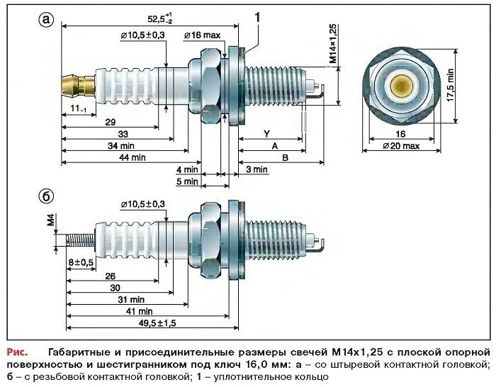 Габаритные и присоединительные размеры свечей М14х1,25 с плоской опорной поверхностью и шестигранником под ключ 16,0