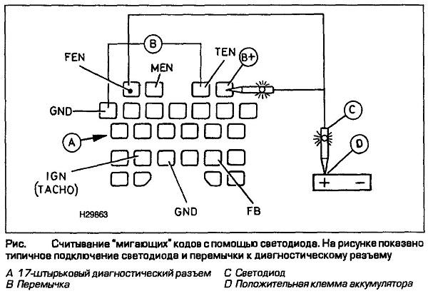 """Считывание """"мигающих* кодов с помощью светодиода"""