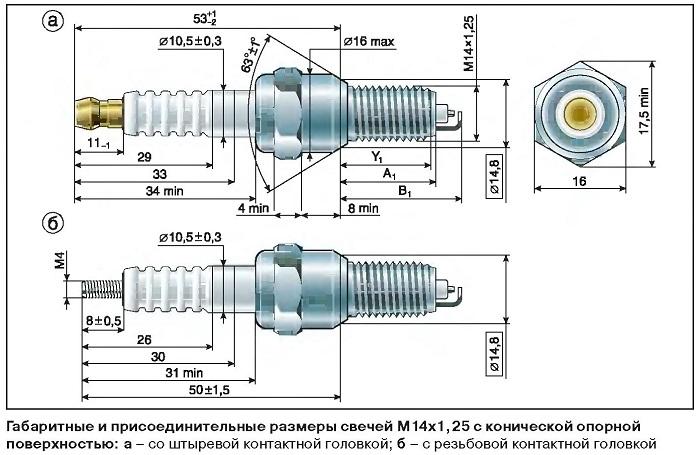 Габаритные и присоединительные размеры свечей М14х1,25 с конической опорной поверхностью
