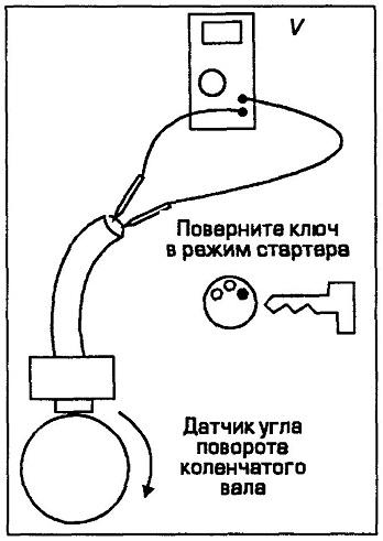 Измерение выходного напряжения датчика вольтметром