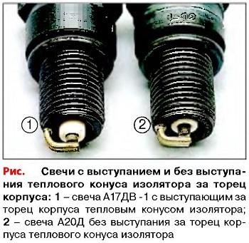 Свечи с выступанием и без выступания теплового конуса изолятора за торец корпуса
