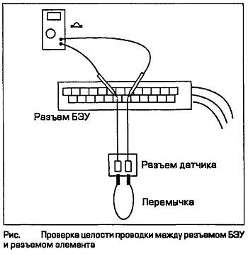 Измерение напряжения на контактах разъема БЭУ