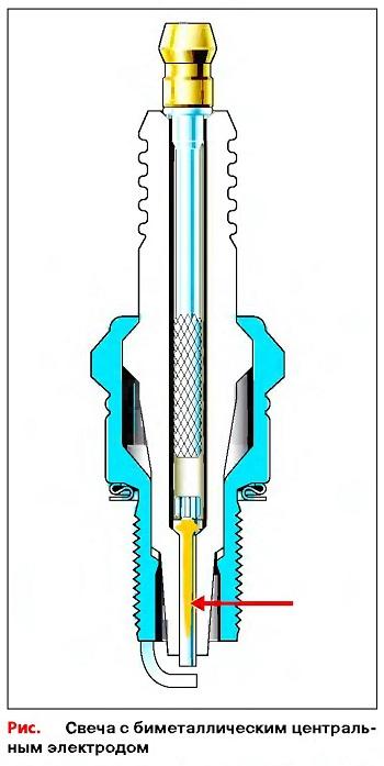 Свеча с биметаллическим центральным электродом