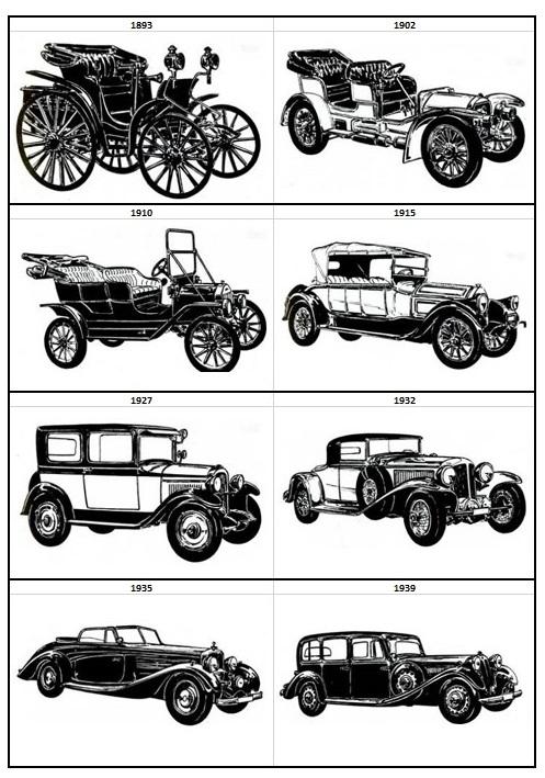 Таблица развития автомобильных кузовов по годам