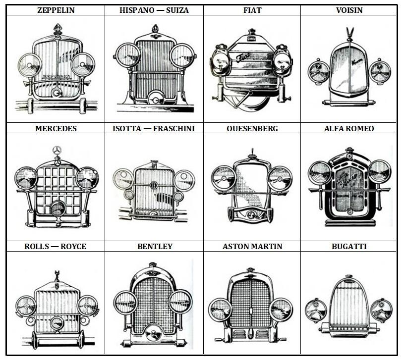 Таблица автомобильных радиаторов разных марок