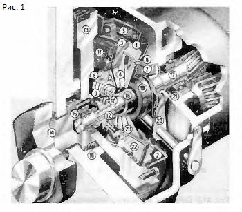 Детали механизма сцепления