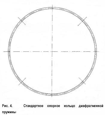 Стандартное опорное кольцо диафрагменной пружины