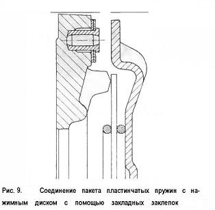 Соединение пакета пластинчатых пружин с на¬жимным диском с помощью закладных заклепок