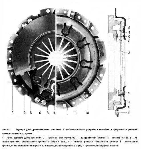 Ведущий диск диафрагменного сцепления с дополнительными упругими пластинами и треугольным располо¬жением пластинчатых пружин