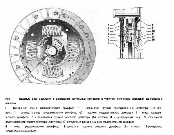 Ведомый диск сцепления с демпфером крутильных колебаний и упругими лепестками крепления фрикционных накладок